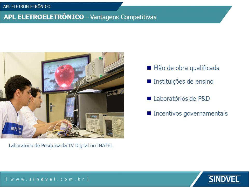 APL ELETROELETRÔNICO APL ELETROELETRÔNICO – Vantagens Competitivas Mão de obra qualificada Instituições de ensino Laboratórios de P&D Incentivos gover
