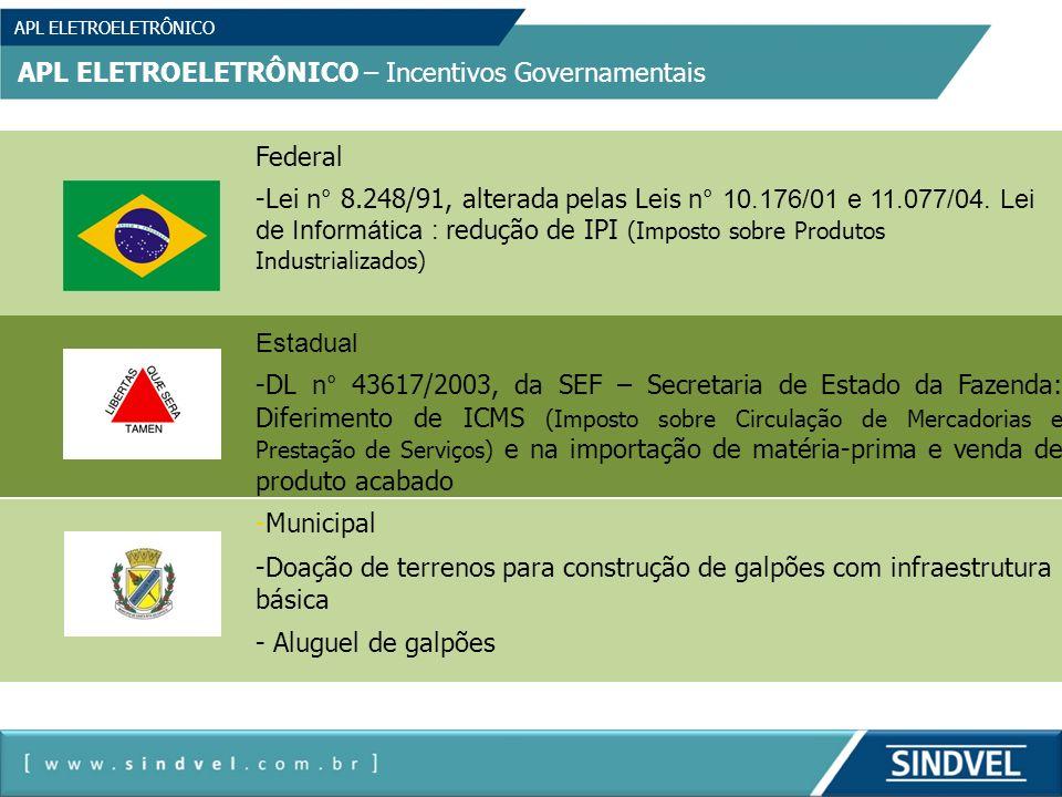 APL ELETROELETRÔNICO APL ELETROELETRÔNICO – Incentivos Governamentais Federal -Lei n° 8.248/91, alterada pelas Leis n° 10.176/01 e 11.077/04. Lei de I