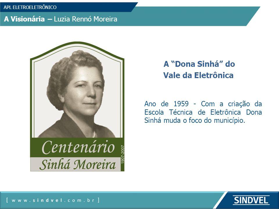 APL ELETROELETRÔNICO A Visionária – Luzia Rennó Moreira A Dona Sinhá do Vale da Eletrônica Ano de 1959 - Com a criação da Escola Técnica de Eletrônica