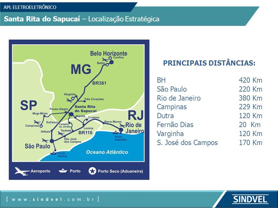 APL ELETROELETRÔNICO Santa Rita do Sapucaí – Localização Estratégica PRINCIPAIS DISTÂNCIAS: BH 420 Km São Paulo 220 Km Rio de Janeiro380 Km Campinas 2