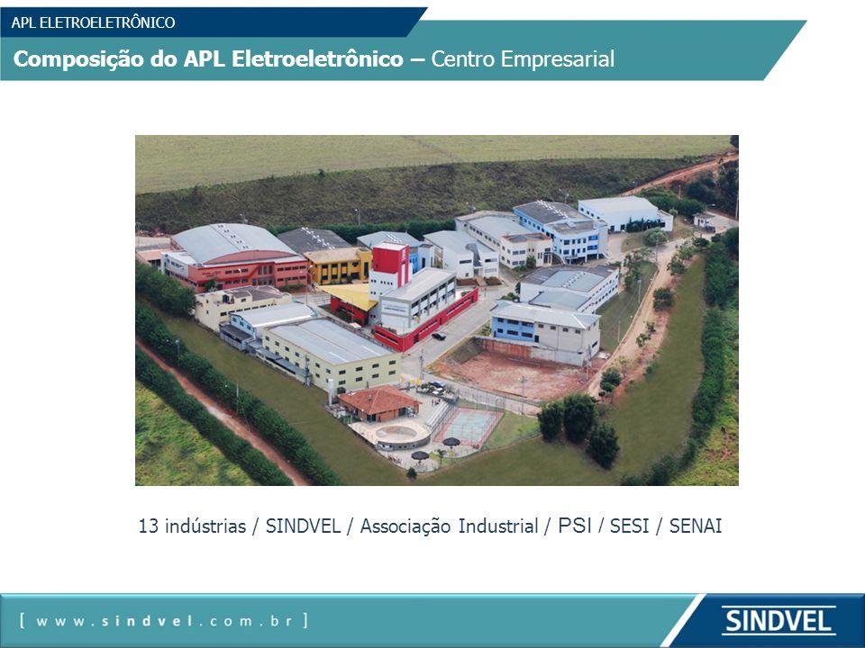 APL ELETROELETRÔNICO 13 indústrias / SINDVEL / Associação Industrial / PSI / SESI / SENAI Composição do APL Eletroeletrônico – Centro Empresarial