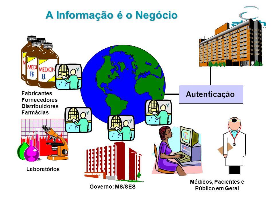 A Informação é o Negócio Autenticação Fabricantes Fornecedores Distribuidores Farmácias Laboratórios Governo: MS/SES Médicos, Pacientes e Público em G