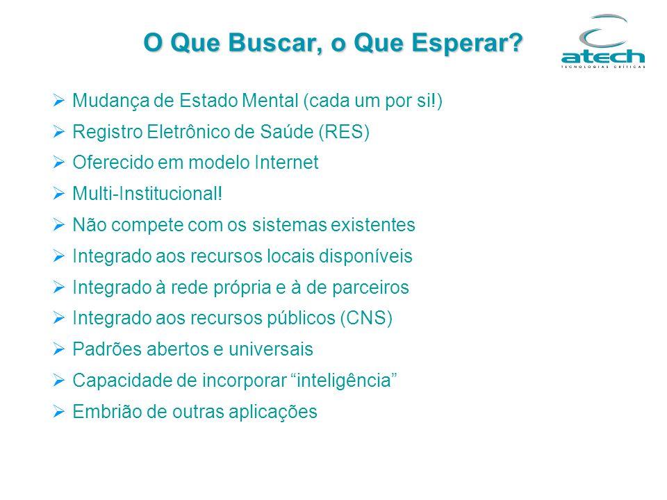 O Que Buscar, o Que Esperar? Mudança de Estado Mental (cada um por si!) Registro Eletrônico de Saúde (RES) Oferecido em modelo Internet Multi-Instituc