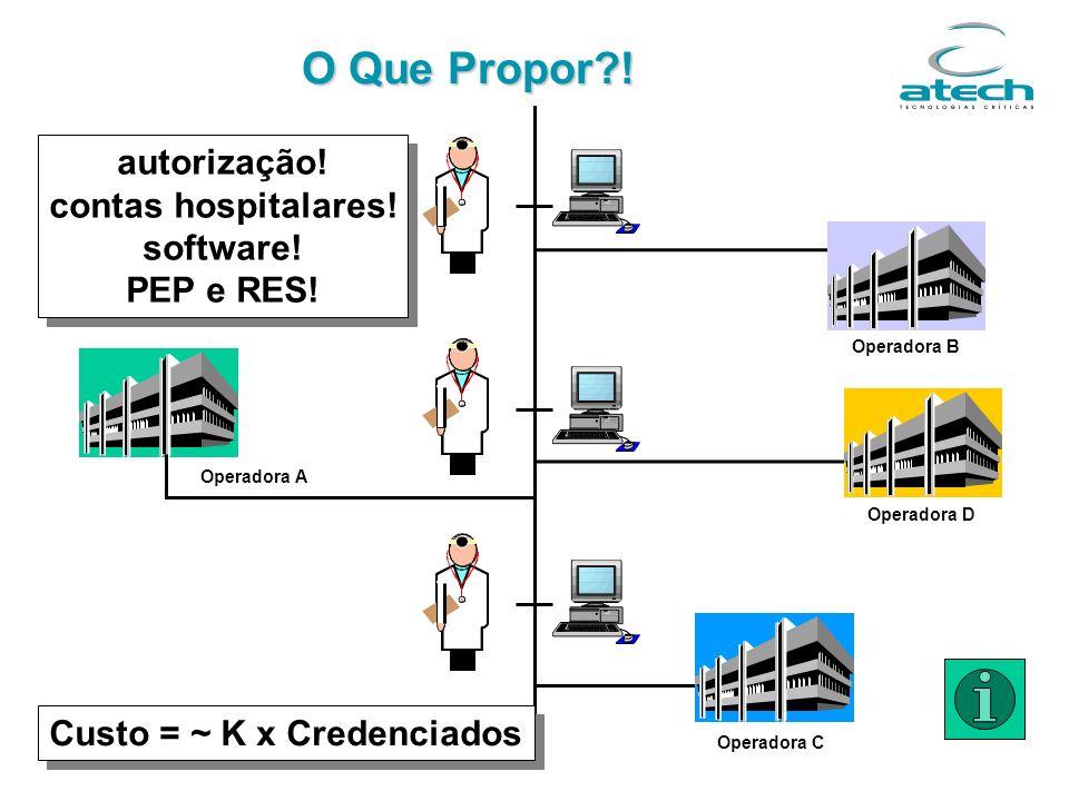 O Que Propor?! autorização! contas hospitalares! software! PEP e RES! autorização! contas hospitalares! software! PEP e RES! Custo = ~ K x Credenciado