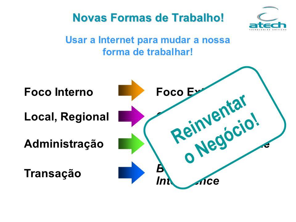 Novas Formas de Trabalho! AdministraçãoCo-responsabilidade Foco InternoFoco Externo Transação Business Intelligence Local, RegionalGlobal Usar a Inter