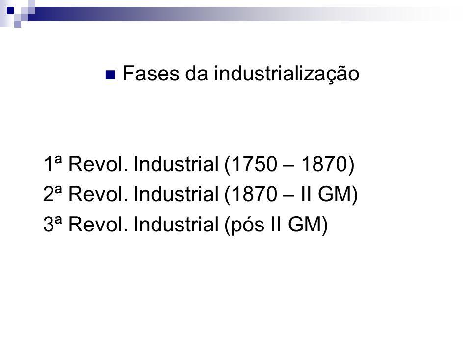 Fases da industrialização 1ª Revol. Industrial (1750 – 1870) 2ª Revol. Industrial (1870 – II GM) 3ª Revol. Industrial (pós II GM)
