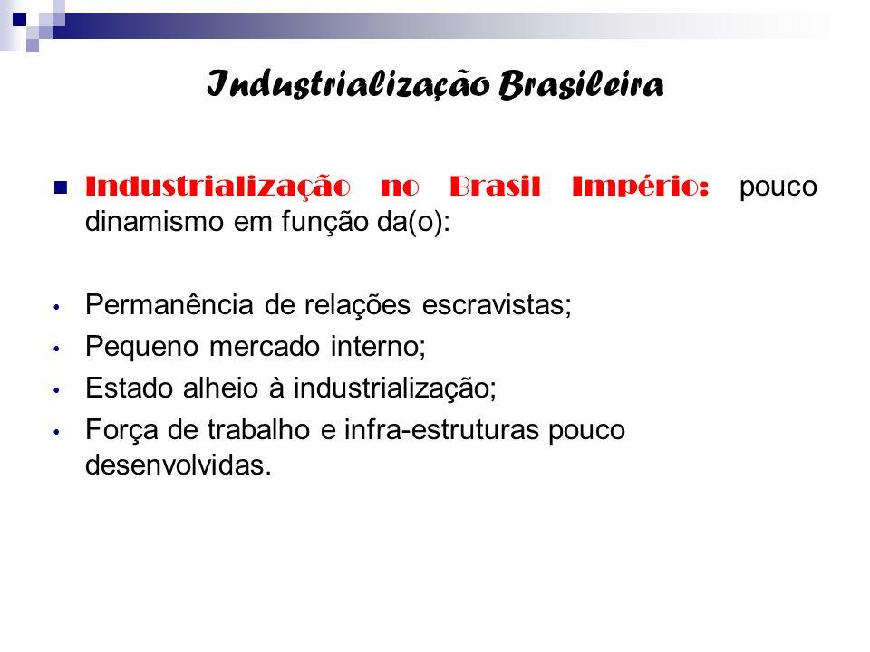 Industrialização Brasileira Industrialização no Brasil Império: pouco dinamismo em função da(o): Permanência de relações escravistas; Pequeno mercado interno; Estado alheio à industrialização; Força de trabalho e infra-estruturas pouco desenvolvidas.