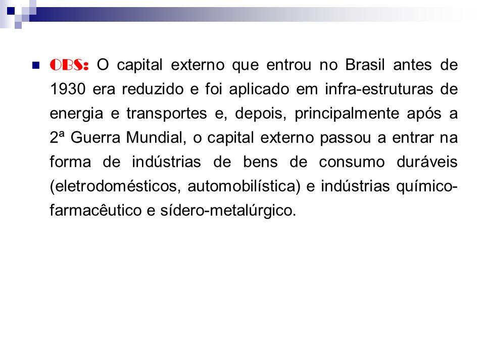 OBS: O capital externo que entrou no Brasil antes de 1930 era reduzido e foi aplicado em infra-estruturas de energia e transportes e, depois, principalmente após a 2ª Guerra Mundial, o capital externo passou a entrar na forma de indústrias de bens de consumo duráveis (eletrodomésticos, automobilística) e indústrias químico- farmacêutico e sídero-metalúrgico.