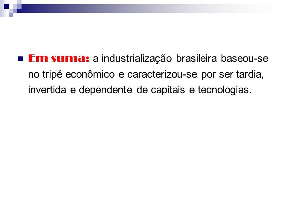 Em suma: a industrialização brasileira baseou-se no tripé econômico e caracterizou-se por ser tardia, invertida e dependente de capitais e tecnologias