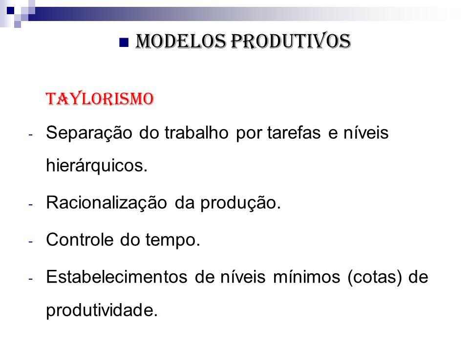 Modelos produtivos Taylorismo - Separação do trabalho por tarefas e níveis hierárquicos. - Racionalização da produção. - Controle do tempo. - Estabele
