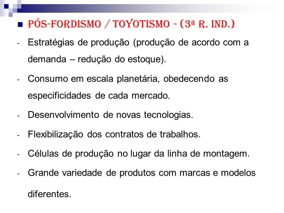 Pós-fordismo / toyotismo - (3ª R. Ind.) - Estratégias de produção (produção de acordo com a demanda – redução do estoque). - Consumo em escala planetá