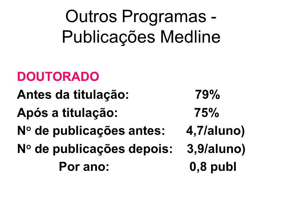 Outros Programas - Publicações Medline DOUTORADO Antes da titulação: 79% Após a titulação: 75% N o de publicações antes: 4,7/aluno) N o de publicações