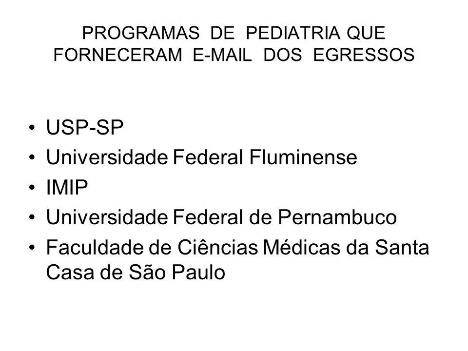 PROGRAMAS DE PEDIATRIA QUE FORNECERAM E-MAIL DOS EGRESSOS USP-SP Universidade Federal Fluminense IMIP Universidade Federal de Pernambuco Faculdade de