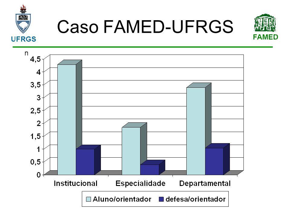 FAMED UFRGS Caso FAMED-UFRGS n