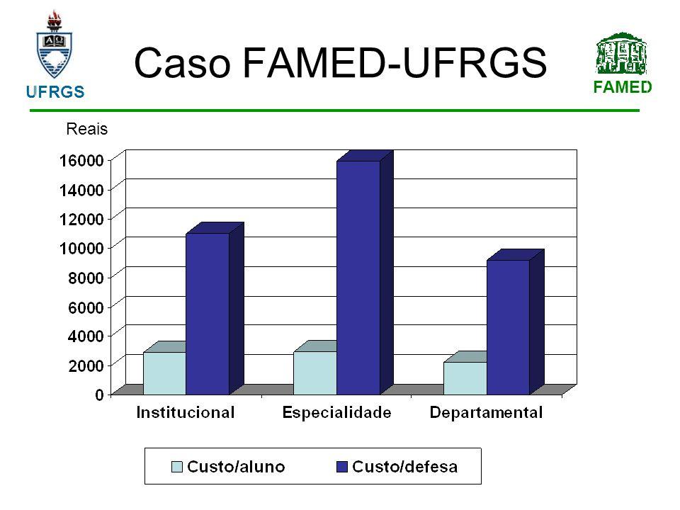FAMED UFRGS Caso FAMED-UFRGS Reais