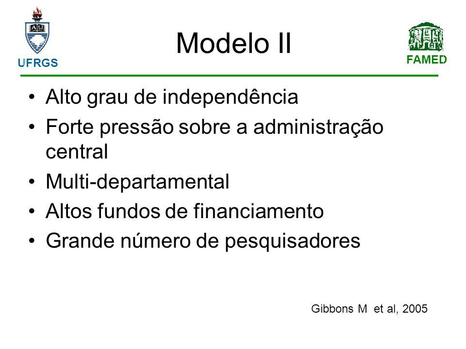 FAMED UFRGS Modelo II Alto grau de independência Forte pressão sobre a administração central Multi-departamental Altos fundos de financiamento Grande número de pesquisadores Gibbons M et al, 2005