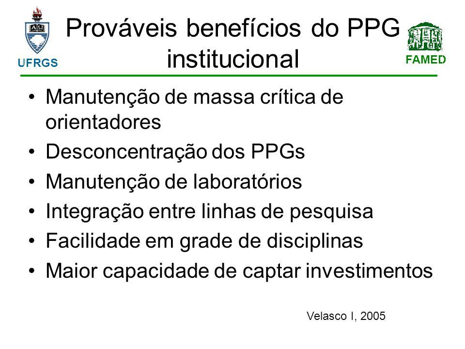 FAMED UFRGS Prováveis benefícios do PPG institucional Manutenção de massa crítica de orientadores Desconcentração dos PPGs Manutenção de laboratórios Integração entre linhas de pesquisa Facilidade em grade de disciplinas Maior capacidade de captar investimentos Velasco I, 2005