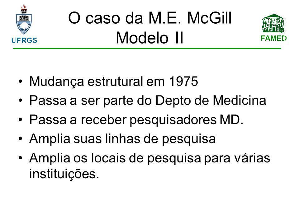 FAMED UFRGS O caso da M.E.