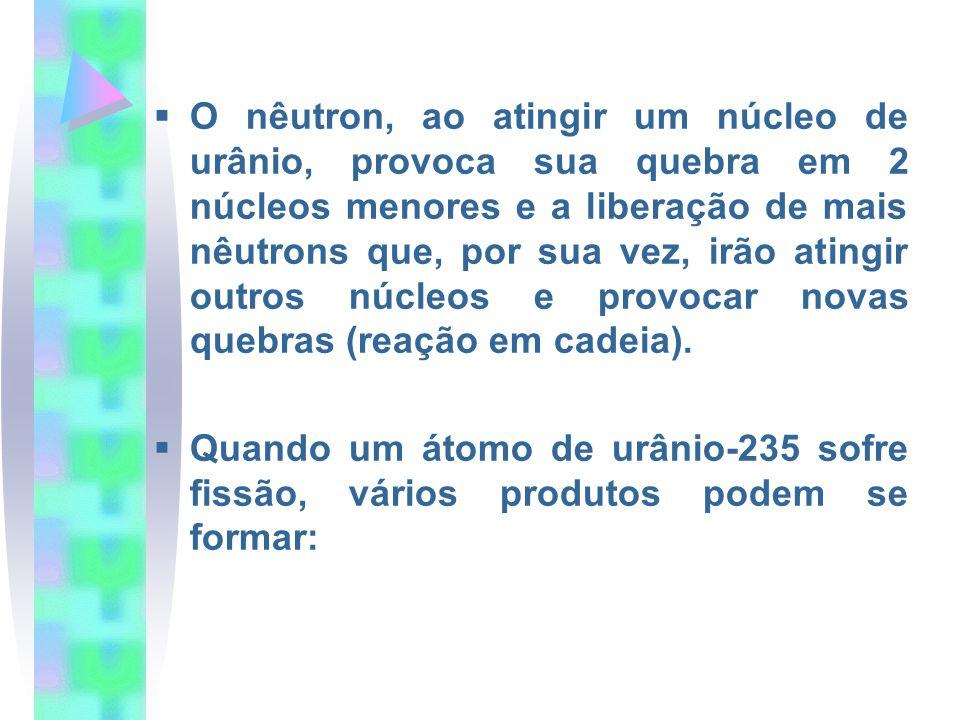 O nêutron, ao atingir um núcleo de urânio, provoca sua quebra em 2 núcleos menores e a liberação de mais nêutrons que, por sua vez, irão atingir outro