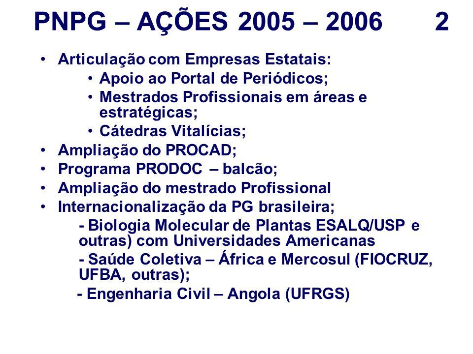 PNPG – AÇÕES 2005 – 2006 2 Articulação com Empresas Estatais: Apoio ao Portal de Periódicos; Mestrados Profissionais em áreas e estratégicas; Cátedras Vitalícias; Ampliação do PROCAD; Programa PRODOC – balcão; Ampliação do mestrado Profissional Internacionalização da PG brasileira; - Biologia Molecular de Plantas ESALQ/USP e outras) com Universidades Americanas - Saúde Coletiva – África e Mercosul (FIOCRUZ, UFBA, outras); - Engenharia Civil – Angola (UFRGS)