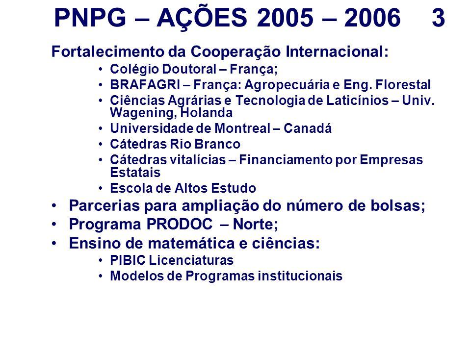 PNPG – AÇÕES 2005 – 2006 3 Fortalecimento da Cooperação Internacional: Colégio Doutoral – França; BRAFAGRI – França: Agropecuária e Eng.