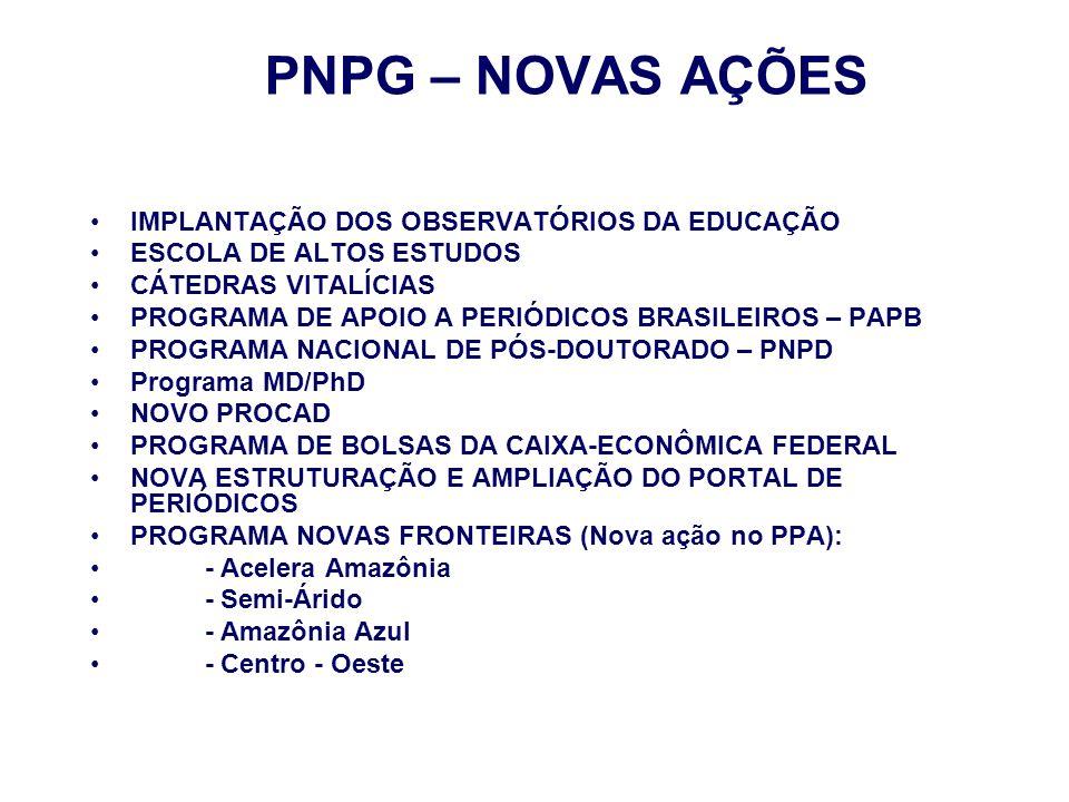 PNPG – NOVAS AÇÕES IMPLANTAÇÃO DOS OBSERVATÓRIOS DA EDUCAÇÃO ESCOLA DE ALTOS ESTUDOS CÁTEDRAS VITALÍCIAS PROGRAMA DE APOIO A PERIÓDICOS BRASILEIROS – PAPB PROGRAMA NACIONAL DE PÓS-DOUTORADO – PNPD Programa MD/PhD NOVO PROCAD PROGRAMA DE BOLSAS DA CAIXA-ECONÔMICA FEDERAL NOVA ESTRUTURAÇÃO E AMPLIAÇÃO DO PORTAL DE PERIÓDICOS PROGRAMA NOVAS FRONTEIRAS (Nova ação no PPA): - Acelera Amazônia - Semi-Árido - Amazônia Azul - Centro - Oeste