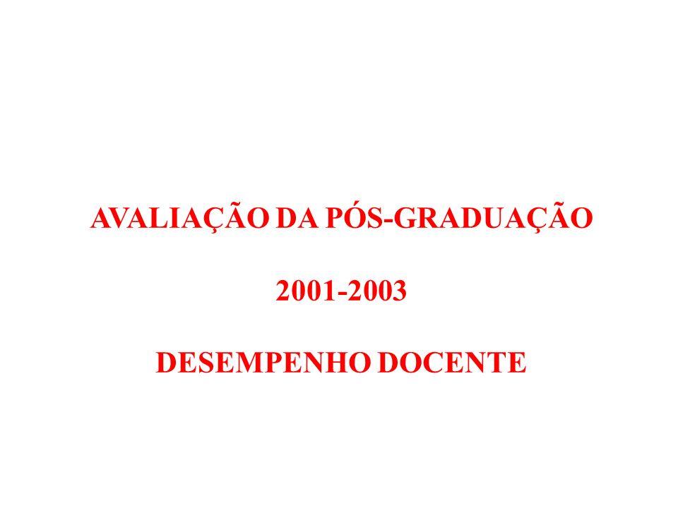 AVALIAÇÃO DA PÓS-GRADUAÇÃO 2001-2003 DESEMPENHO DOCENTE