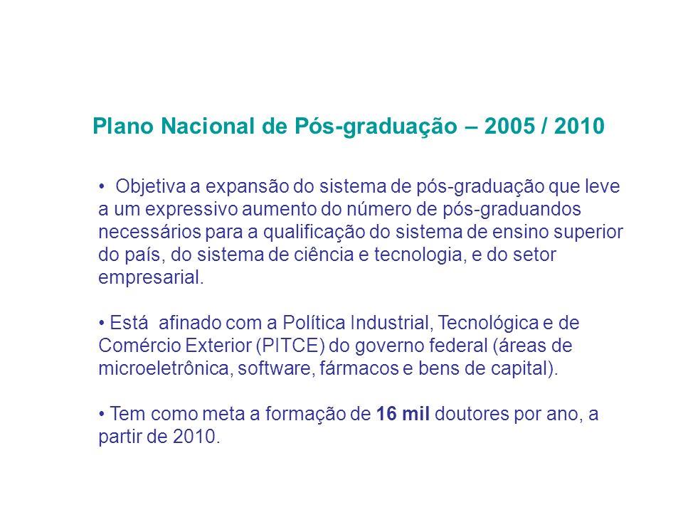 TABLE 3A COMPARISON BRAZIL X GERMANY. PRODUCTIVE RATIO GERMANY (G) X BRAZIL (B)