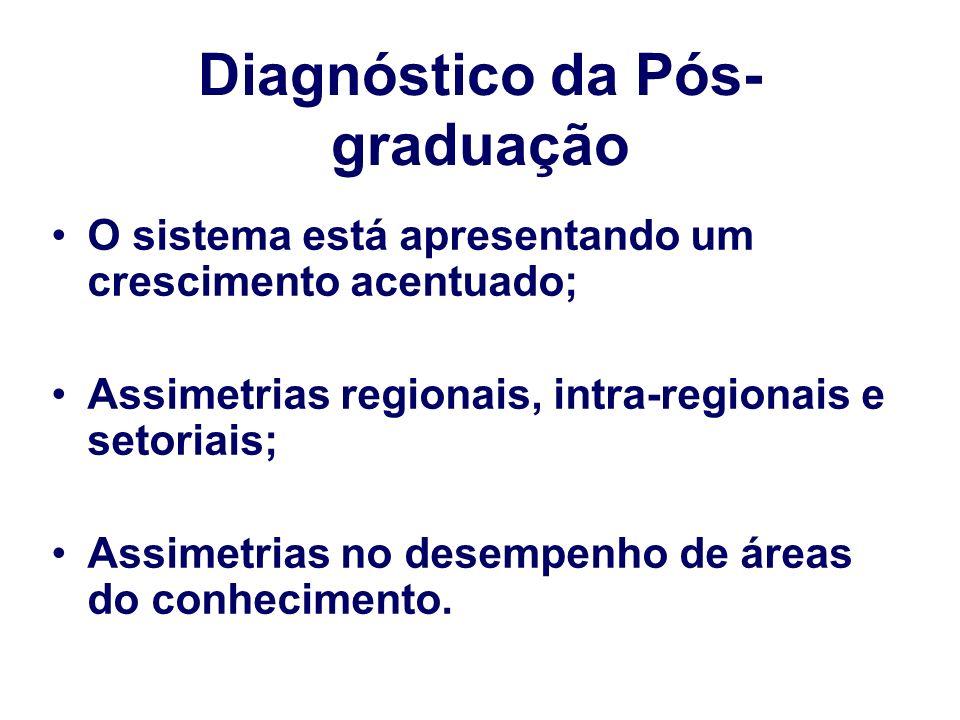 Diagnóstico da Pós- graduação O sistema está apresentando um crescimento acentuado; Assimetrias regionais, intra-regionais e setoriais; Assimetrias no desempenho de áreas do conhecimento.