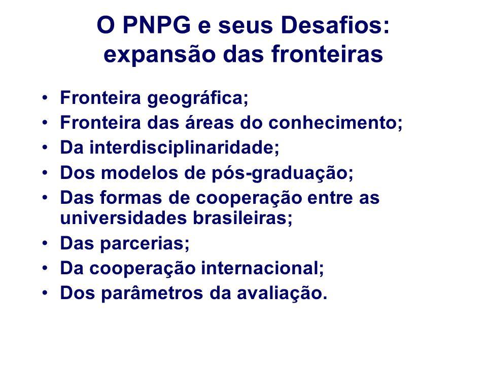 PNPG Propostas e diretrizes gerais Estabilidade e indução; Estratégias para melhoria do desempenho do sistema; Programas estratégicos específicos; Ampliação da articulação entre as agências; Ampliação da articulação com os governos estaduais; Ampliação da articulação das agências com o setor empresarial; Participação mais efetiva dos fundos setoriais na pós-graduação; Redefinição da tipologia regional; Financiamento e sustentabilidade.
