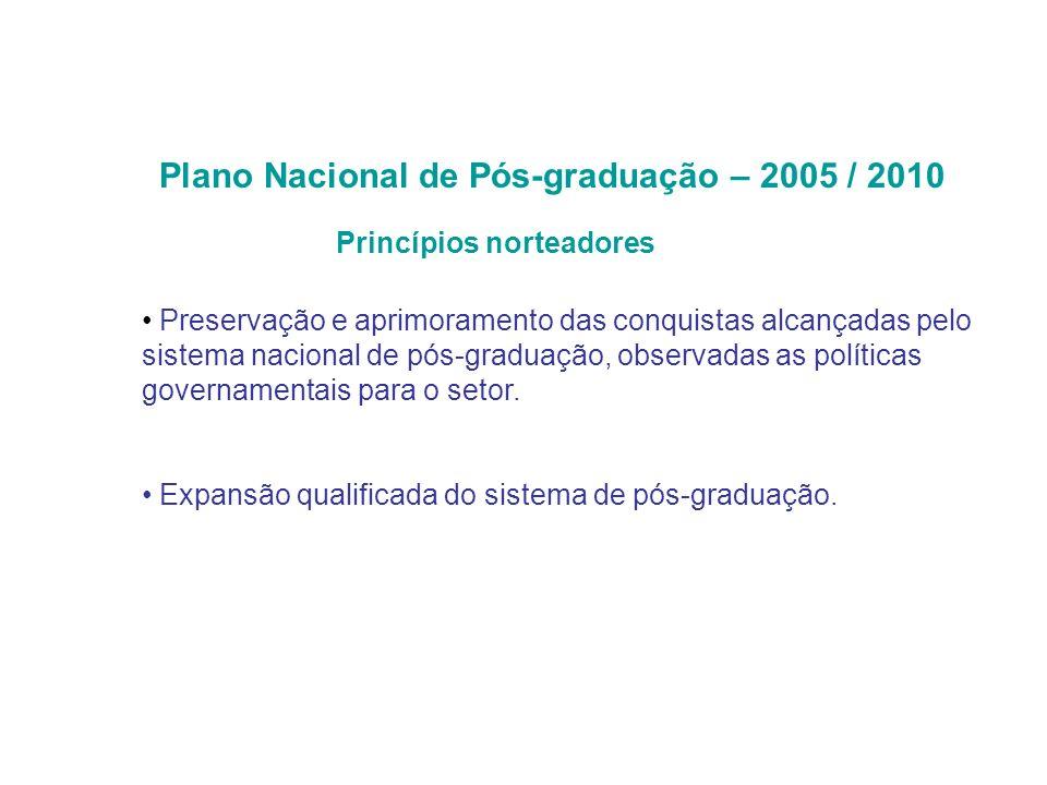Plano Nacional de Pós-graduação – 2005 / 2010 Princípios norteadores Preservação e aprimoramento das conquistas alcançadas pelo sistema nacional de pós-graduação, observadas as políticas governamentais para o setor.
