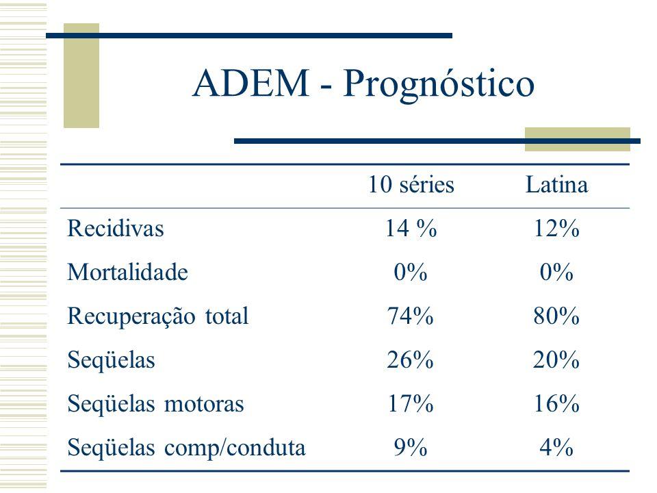 ADEM - Prognóstico 10 sériesLatina Recidivas14 %12% Mortalidade0% Recuperação total74%80% Seqüelas26%20% Seqüelas motoras17%16% Seqüelas comp/conduta9