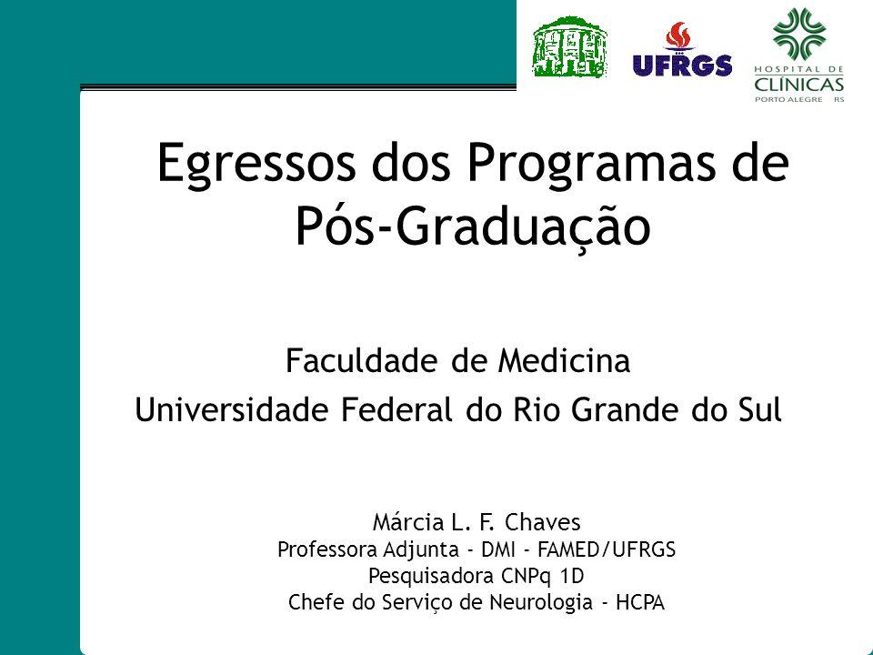 Egressos dos Programas de Pós-Graduação Faculdade de Medicina Universidade Federal do Rio Grande do Sul Márcia L.