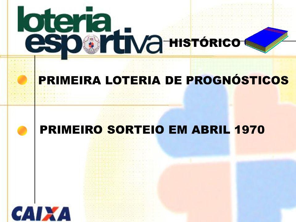 HISTÓRICO PRIMEIRA LOTERIA DE PROGNÓSTICOS PRIMEIRO SORTEIO EM ABRIL 1970