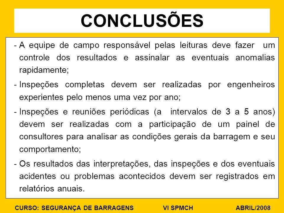 CURSO: SEGURANÇA DE BARRAGENS VI SPMCH ABRIL/2008 -A equipe de campo responsável pelas leituras deve fazer um controle dos resultados e assinalar as e
