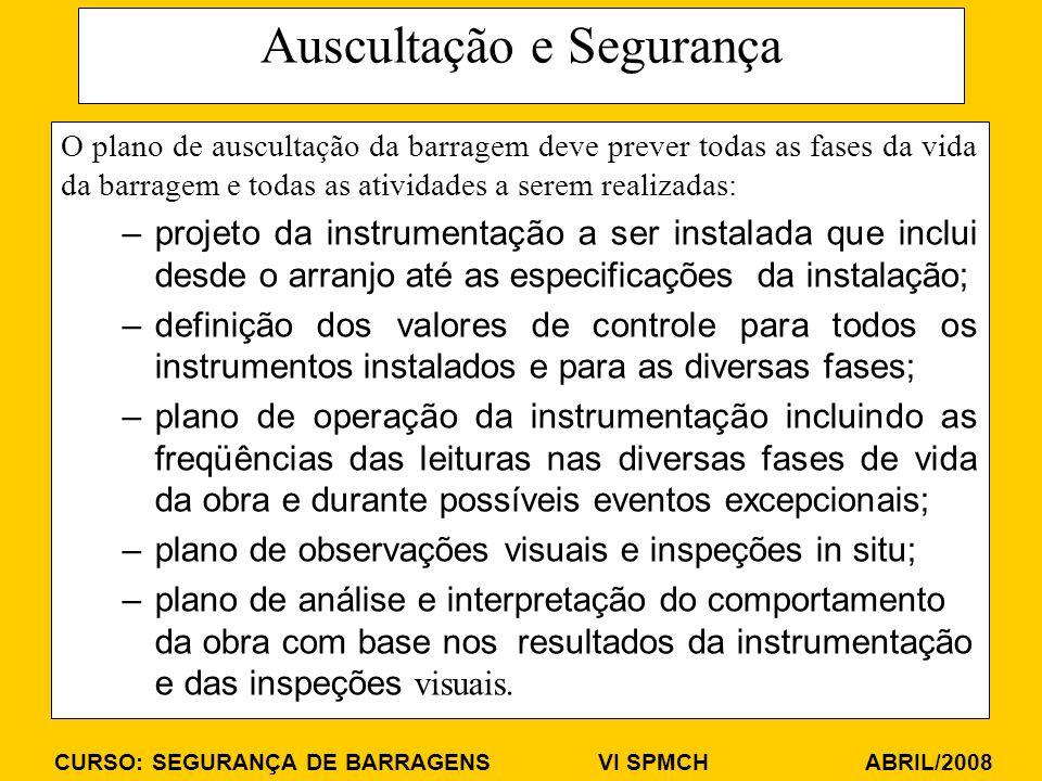 CURSO: SEGURANÇA DE BARRAGENS VI SPMCH ABRIL/2008 Auscultação e Segurança O plano de auscultação da barragem deve prever todas as fases da vida da bar