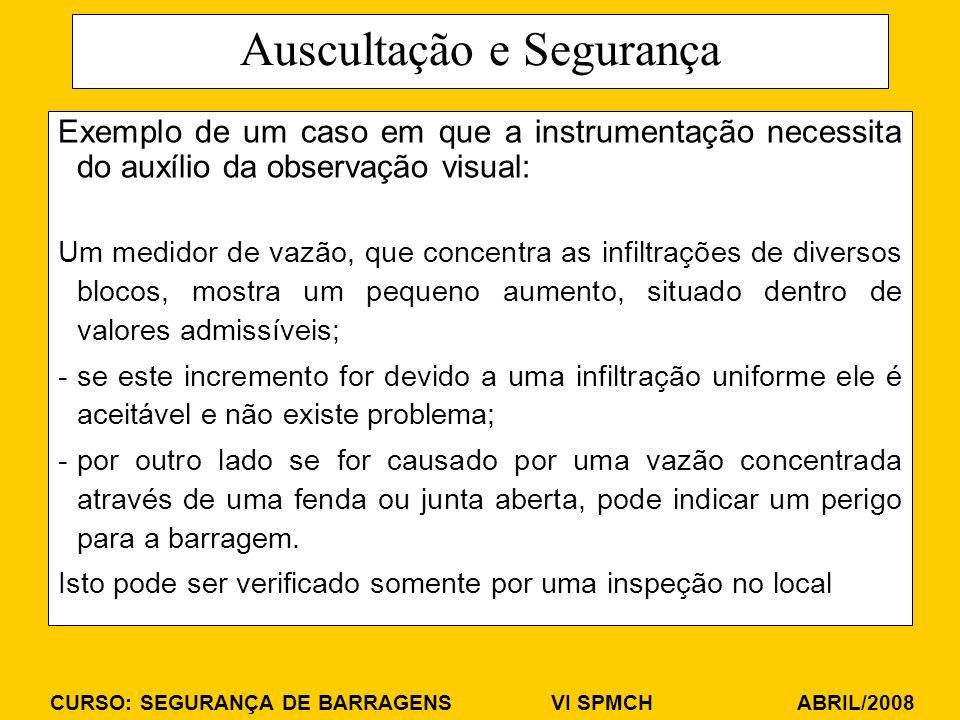 CURSO: SEGURANÇA DE BARRAGENS VI SPMCH ABRIL/2008 Auscultação e Segurança Exemplo de um caso em que a instrumentação necessita do auxílio da observaçã