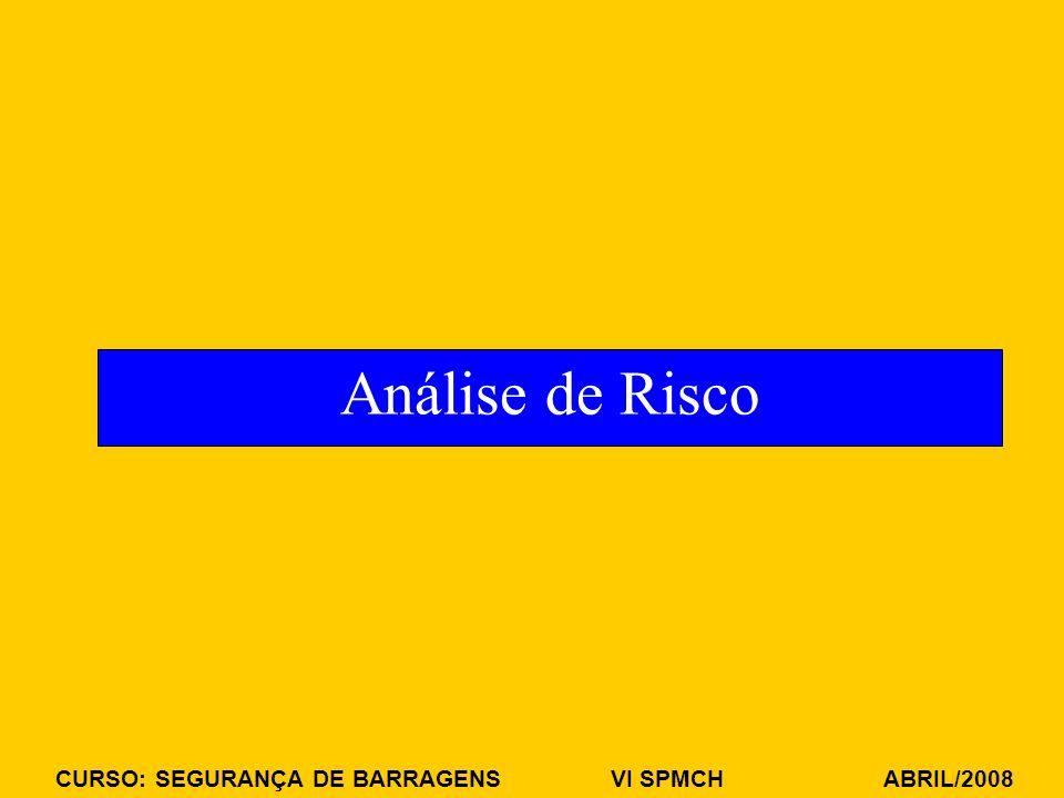 CURSO: SEGURANÇA DE BARRAGENS VI SPMCH ABRIL/2008 Análise de Risco