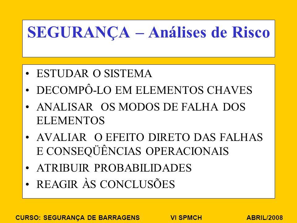 CURSO: SEGURANÇA DE BARRAGENS VI SPMCH ABRIL/2008 SEGURANÇA – Análises de Risco ESTUDAR O SISTEMA DECOMPÔ-LO EM ELEMENTOS CHAVES ANALISAR OS MODOS DE