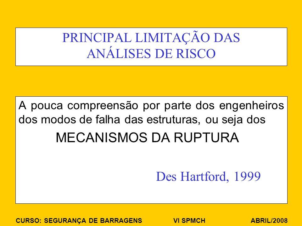 CURSO: SEGURANÇA DE BARRAGENS VI SPMCH ABRIL/2008 PRINCIPAL LIMITAÇÃO DAS ANÁLISES DE RISCO A pouca compreensão por parte dos engenheiros dos modos de falha das estruturas, ou seja dos MECANISMOS DA RUPTURA Des Hartford, 1999