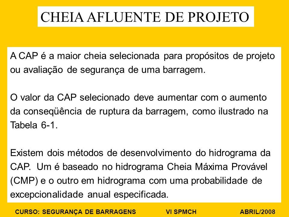 CURSO: SEGURANÇA DE BARRAGENS VI SPMCH ABRIL/2008 A CAP é a maior cheia selecionada para propósitos de projeto ou avaliação de segurança de uma barragem.