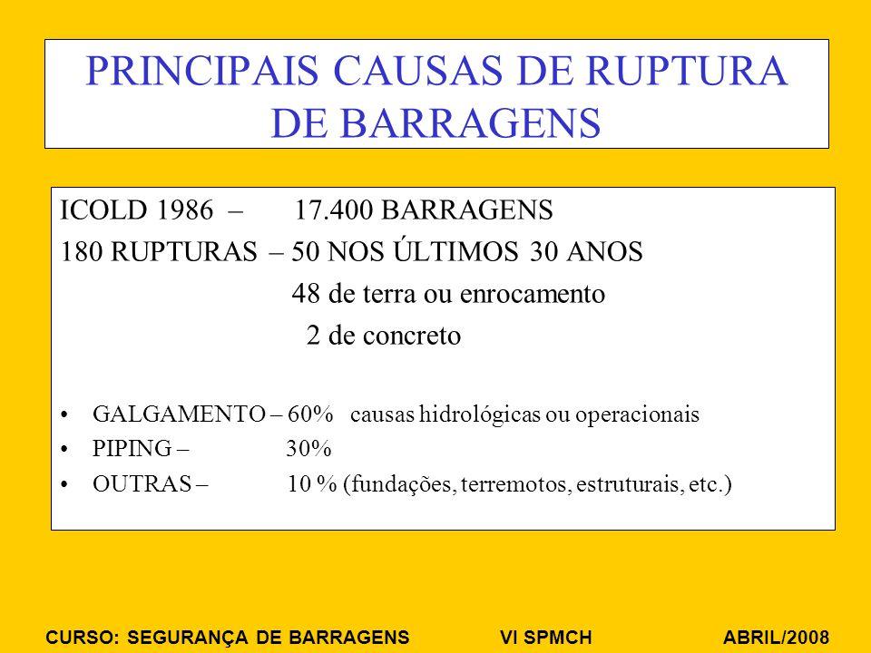 CURSO: SEGURANÇA DE BARRAGENS VI SPMCH ABRIL/2008 PRINCIPAIS CAUSAS DE RUPTURA DE BARRAGENS ICOLD 1986 – 17.400 BARRAGENS 180 RUPTURAS – 50 NOS ÚLTIMO