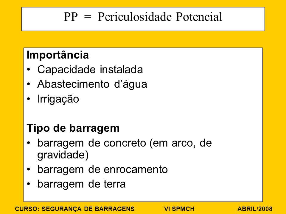 CURSO: SEGURANÇA DE BARRAGENS VI SPMCH ABRIL/2008 PP = Periculosidade Potencial Importância Capacidade instalada Abastecimento dágua Irrigação Tipo de
