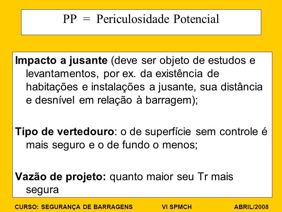 CURSO: SEGURANÇA DE BARRAGENS VI SPMCH ABRIL/2008 PP = Periculosidade Potencial Impacto a jusante (deve ser objeto de estudos e levantamentos, por ex.