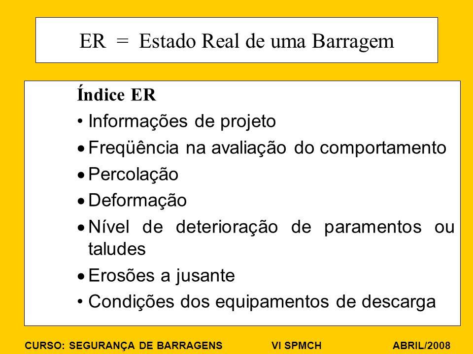 CURSO: SEGURANÇA DE BARRAGENS VI SPMCH ABRIL/2008 ER = Estado Real de uma Barragem Índice ER Informações de projeto Freqüência na avaliação do comport