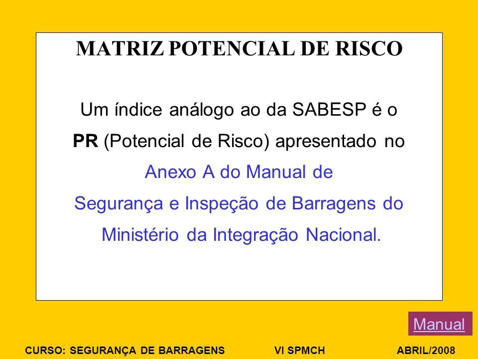 CURSO: SEGURANÇA DE BARRAGENS VI SPMCH ABRIL/2008 MATRIZ POTENCIAL DE RISCO Um índice análogo ao da SABESP é o PR (Potencial de Risco) apresentado no