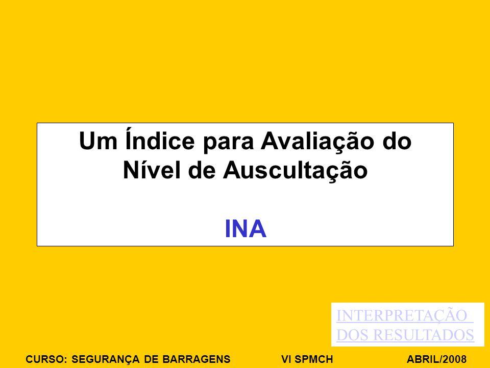CURSO: SEGURANÇA DE BARRAGENS VI SPMCH ABRIL/2008 Um Índice para Avaliação do Nível de Auscultação INA INTERPRETAÇÃO DOS RESULTADOS