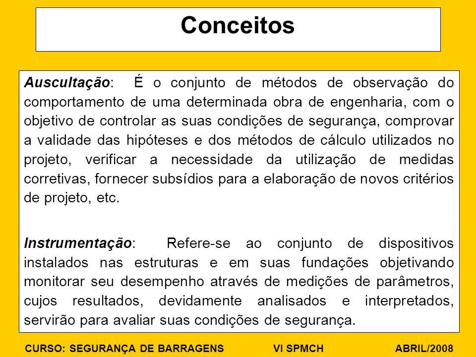 CURSO: SEGURANÇA DE BARRAGENS VI SPMCH ABRIL/2008 Conceitos Auscultação: É o conjunto de métodos de observação do comportamento de uma determinada obr