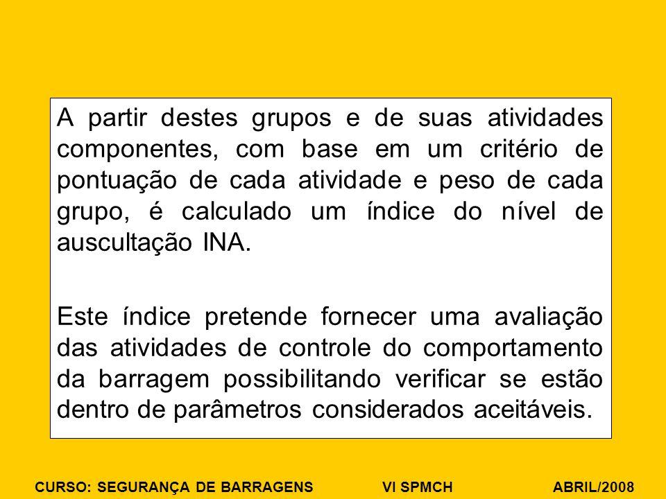 CURSO: SEGURANÇA DE BARRAGENS VI SPMCH ABRIL/2008 A partir destes grupos e de suas atividades componentes, com base em um critério de pontuação de cad