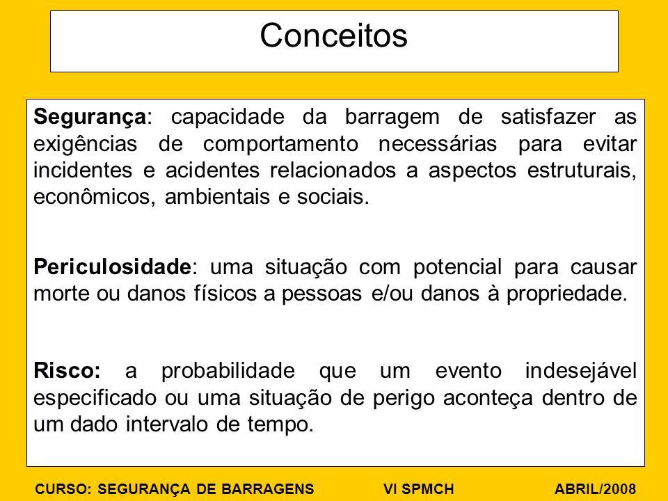 CURSO: SEGURANÇA DE BARRAGENS VI SPMCH ABRIL/2008 Conceitos Segurança: capacidade da barragem de satisfazer as exigências de comportamento necessárias